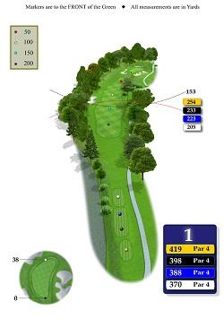 National Golf Club Canada