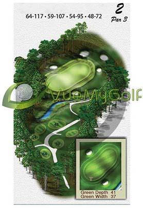 VueMyGolf Hole Image 08